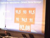 landeswertungsspiel_tirol_2005-36